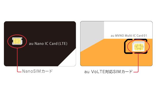 通常のSIMカードとVoLTE SIM