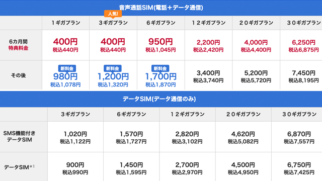 BIGLOBEモバイルの料金表