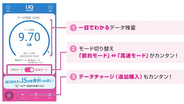 UQモバイルポータルアプリで容量節約